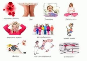 Лечение суставов гиалганом