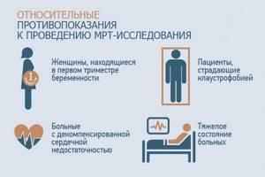 Можно ли делать мрт после эндопротезирования тазобедренного сустава